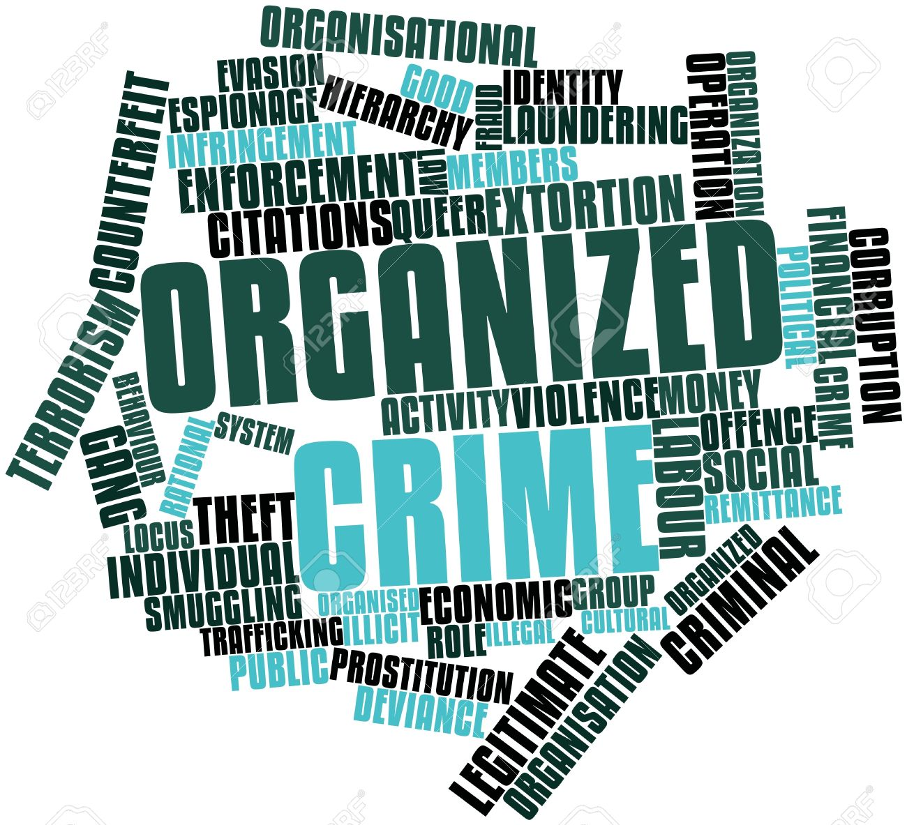 a research on organized crime Research on international organized crime  cfda no 16560  overview  nij is seeking research on international organized crime.